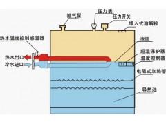 导热油增效添加剂