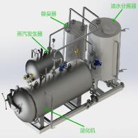 新疆无害化处理设备湿化机