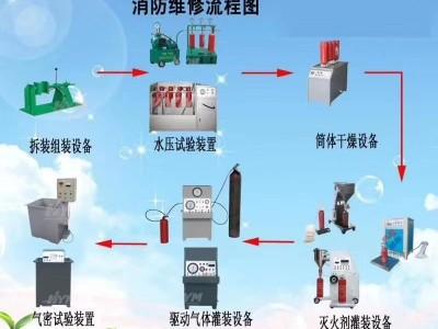 灭火器灌装机应有专人负责保养,定期进行检查