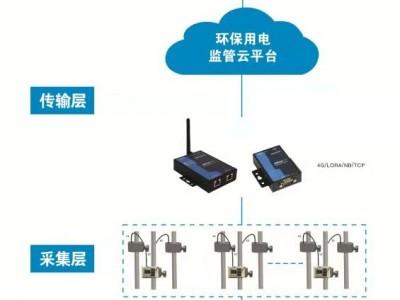 北京城市YCCloud-3000环保用电监管平台