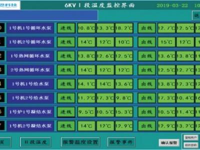 郑州泰恩科技有限公司TN-TA100变电站智能监控仪