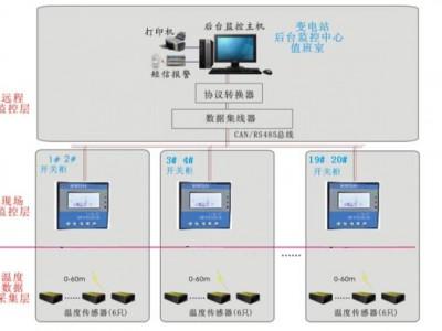 郑州泰恩科技有限公司 变电站高压电力无线测温方案