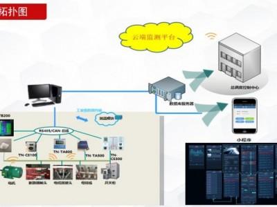 泰恩科技无线测温系统的组成及特点