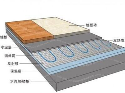 曲靖地暖-专业的热泵烘干机供应