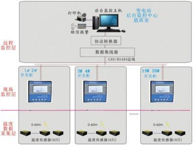 泰恩科技矿厂电力无线测温方案 实时在线监测