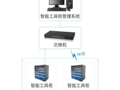 工厂工具柜管理系统_RFID智能工具柜系统解决方案